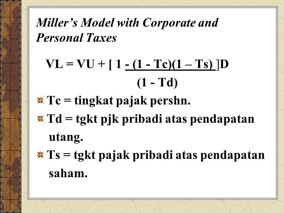 Miller's Model with Corporate and Personal Taxes VL = VU + [ 1 - (1 - Tc)(1 – Ts) ]D (1 - Td) Tc = tingkat pajak pershn. Td = tgkt pjk pribadi atas pe