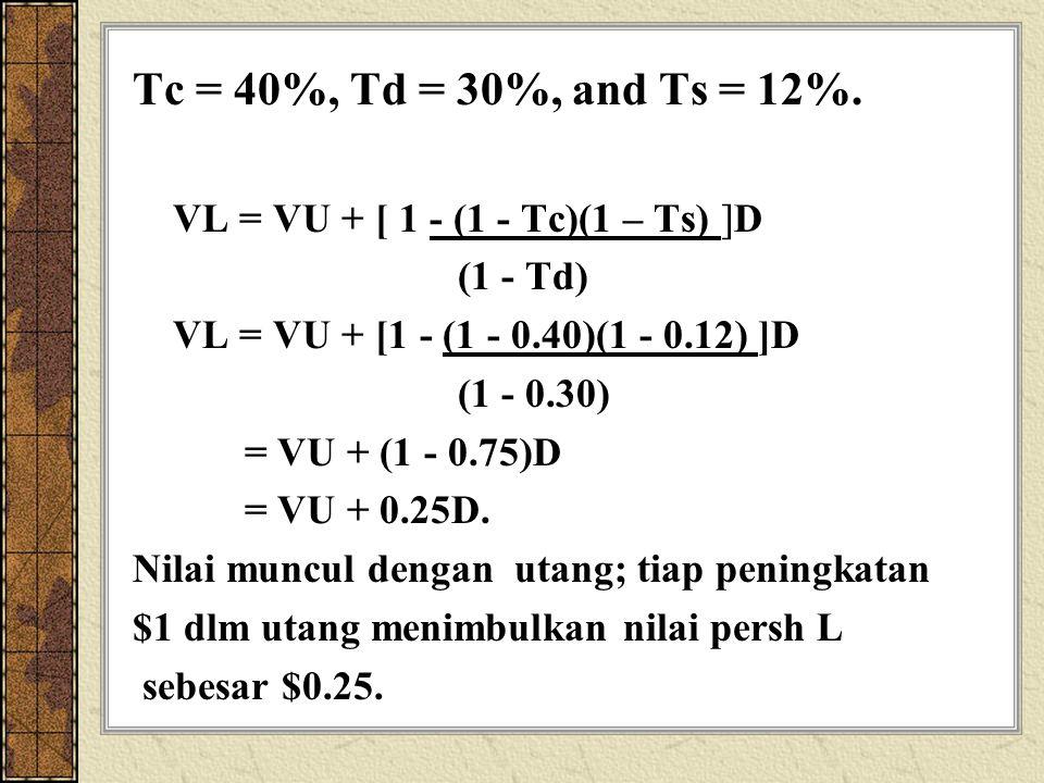 Tc = 40%, Td = 30%, and Ts = 12%. VL = VU + [ 1 - (1 - Tc)(1 – Ts) ]D (1 - Td) VL = VU + [1 - (1 - 0.40)(1 - 0.12) ]D (1 - 0.30) = VU + (1 - 0.75)D =