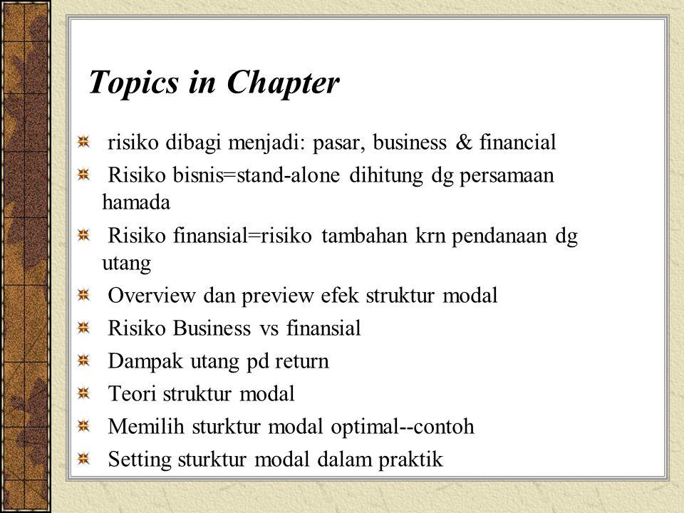 Topics in Chapter risiko dibagi menjadi: pasar, business & financial Risiko bisnis=stand-alone dihitung dg persamaan hamada Risiko finansial=risiko ta