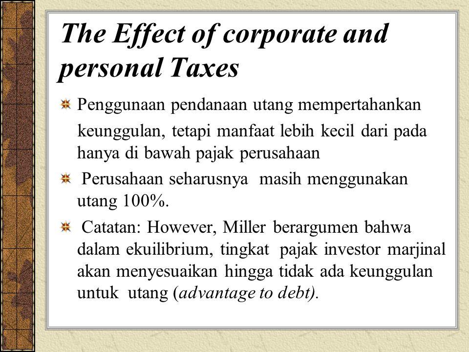 The Effect of corporate and personal Taxes Penggunaan pendanaan utang mempertahankan keunggulan, tetapi manfaat lebih kecil dari pada hanya di bawah pajak perusahaan Perusahaan seharusnya masih menggunakan utang 100%.