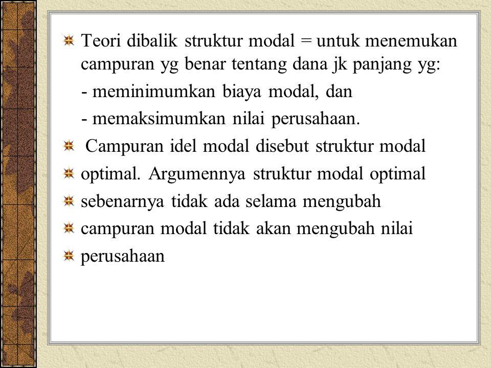 Teori dibalik struktur modal = untuk menemukan campuran yg benar tentang dana jk panjang yg: - meminimumkan biaya modal, dan - memaksimumkan nilai perusahaan.