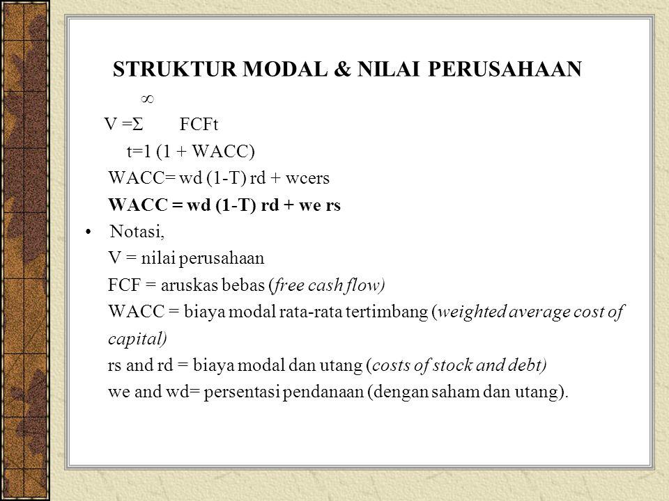 STRUKTUR MODAL & NILAI PERUSAHAAN ∞ V =Σ FCFt t=1 (1 + WACC) WACC= wd (1-T) rd + wcers WACC = wd (1-T) rd + we rs Notasi, V = nilai perusahaan FCF = aruskas bebas (free cash flow) WACC = biaya modal rata-rata tertimbang (weighted average cost of capital) rs and rd = biaya modal dan utang (costs of stock and debt) we and wd= persentasi pendanaan (dengan saham dan utang).