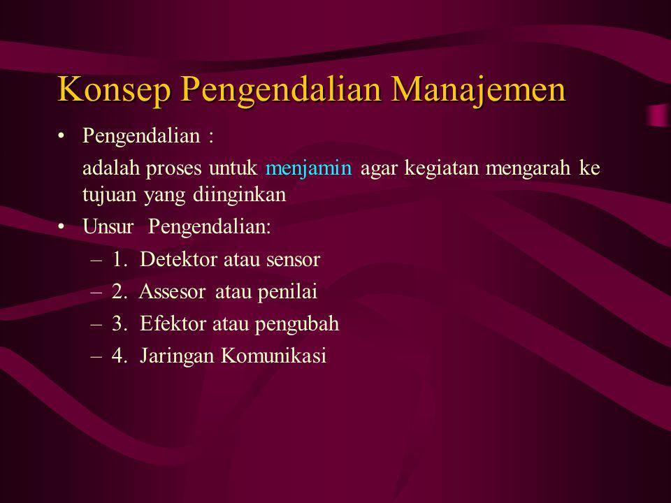 Konsep Pengendalian Manajemen Pengendalian : adalah proses untuk menjamin agar kegiatan mengarah ke tujuan yang diinginkan Unsur Pengendalian: –1.