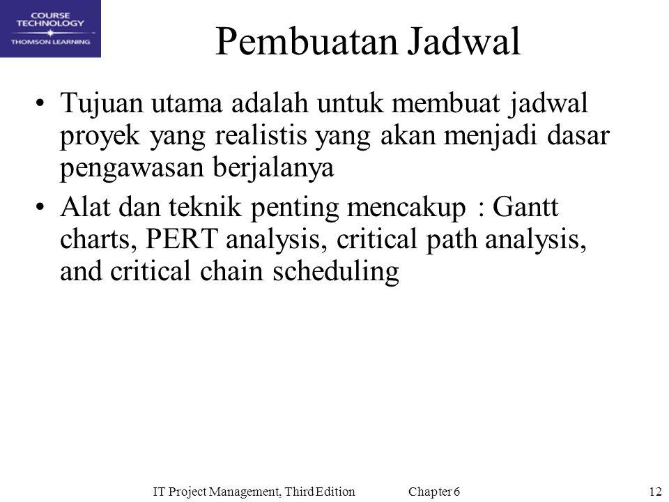 12IT Project Management, Third Edition Chapter 6 Pembuatan Jadwal Tujuan utama adalah untuk membuat jadwal proyek yang realistis yang akan menjadi das