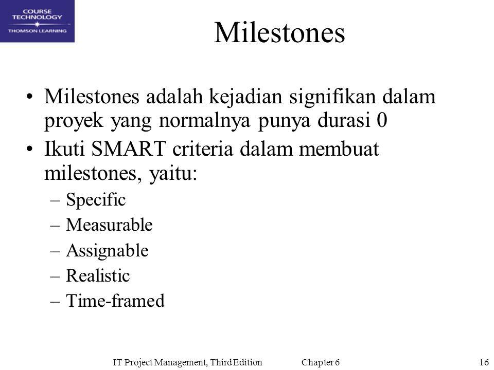 16IT Project Management, Third Edition Chapter 6 Milestones Milestones adalah kejadian signifikan dalam proyek yang normalnya punya durasi 0 Ikuti SMA