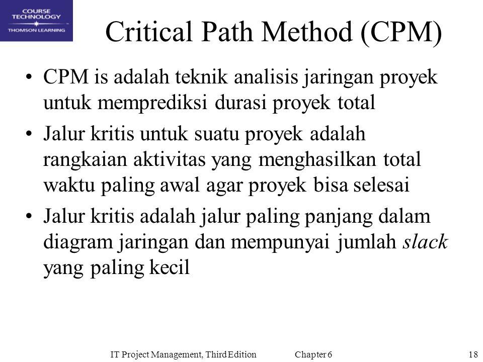 18IT Project Management, Third Edition Chapter 6 Critical Path Method (CPM) CPM is adalah teknik analisis jaringan proyek untuk memprediksi durasi pro