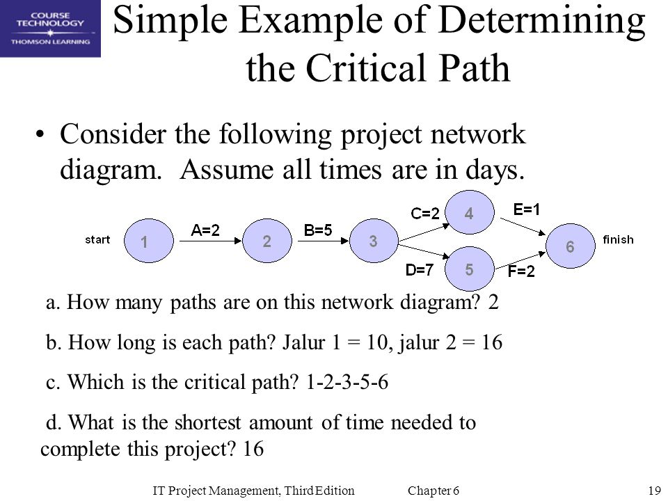 19IT Project Management, Third Edition Chapter 6 Simple Example of Determining the Critical Path Consider the following project network diagram.