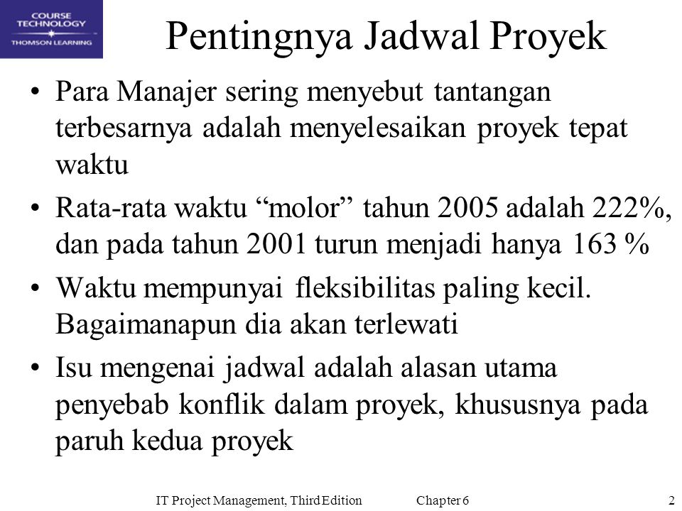 23IT Project Management, Third Edition Chapter 6 Menghitung Early and Late Start and Finish Dates