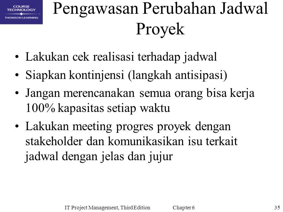 35IT Project Management, Third Edition Chapter 6 Pengawasan Perubahan Jadwal Proyek Lakukan cek realisasi terhadap jadwal Siapkan kontinjensi (langkah