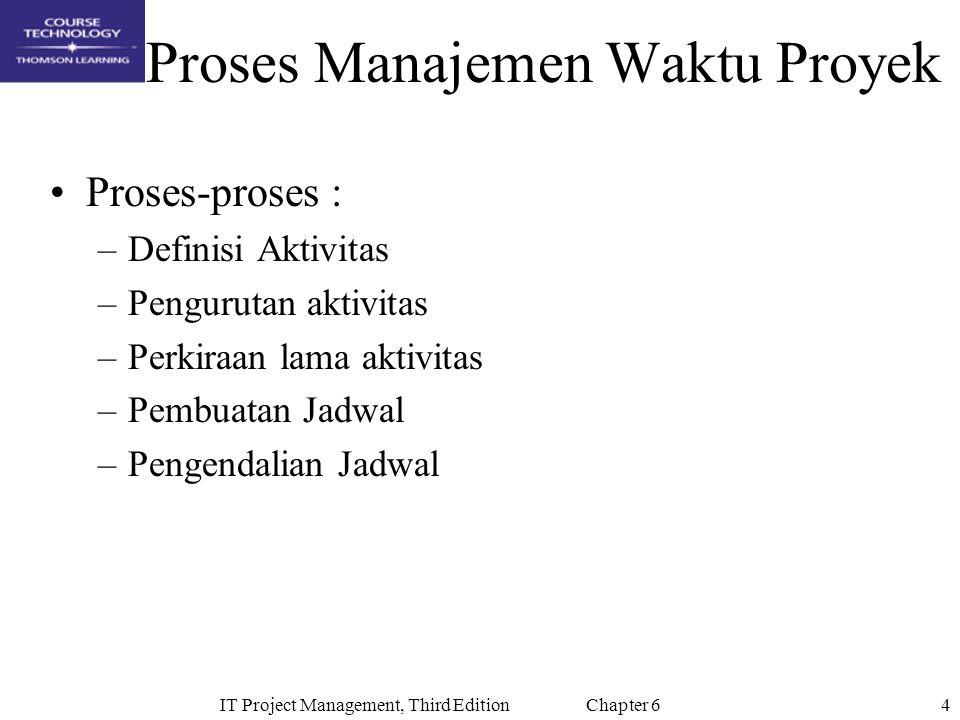 35IT Project Management, Third Edition Chapter 6 Pengawasan Perubahan Jadwal Proyek Lakukan cek realisasi terhadap jadwal Siapkan kontinjensi (langkah antisipasi) Jangan merencanakan semua orang bisa kerja 100% kapasitas setiap waktu Lakukan meeting progres proyek dengan stakeholder dan komunikasikan isu terkait jadwal dengan jelas dan jujur