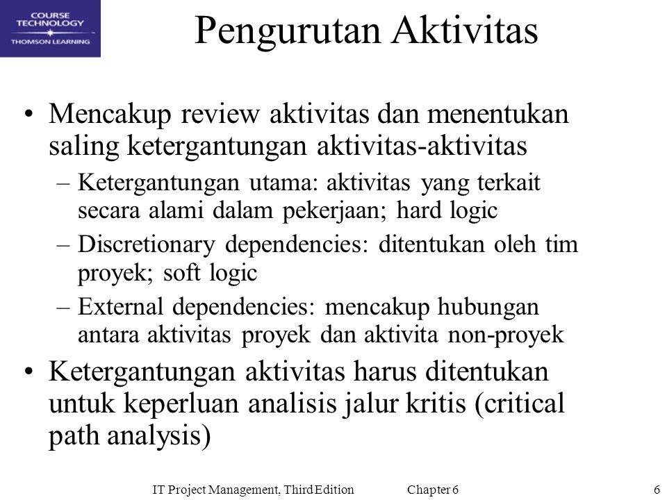 6IT Project Management, Third Edition Chapter 6 Pengurutan Aktivitas Mencakup review aktivitas dan menentukan saling ketergantungan aktivitas-aktivita
