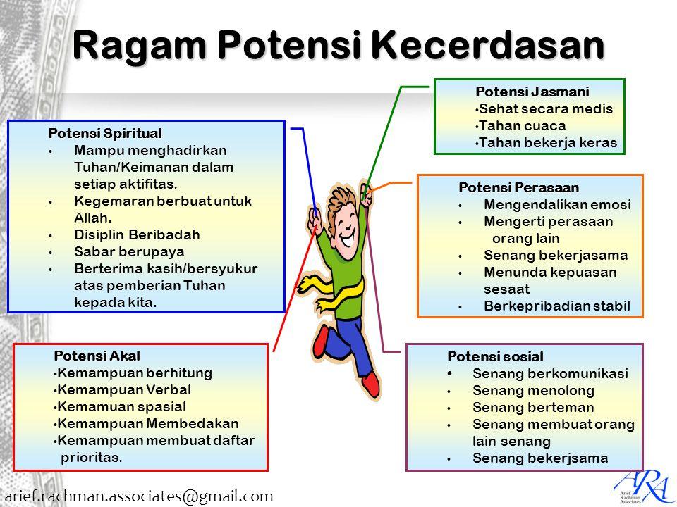 arief.rachman.associates@gmail.com Ragam Potensi Kecerdasan Potensi Spiritual Mampu menghadirkan Tuhan/Keimanan dalam setiap aktifitas. Kegemaran berb