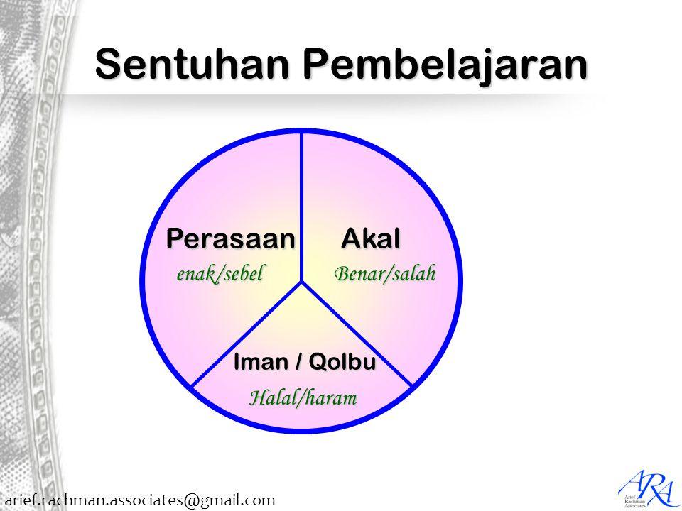 arief.rachman.associates@gmail.com Sentuhan Pembelajaran PerasaanAkal Iman / Qolbu enak/sebelBenar/salah Halal/haram
