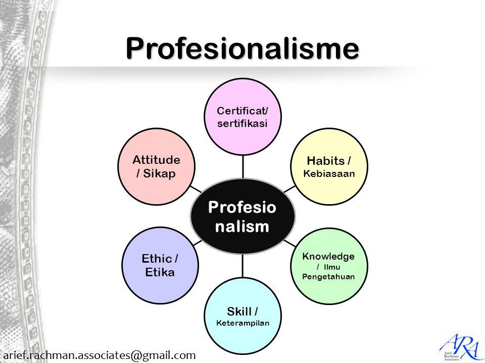 arief.rachman.associates@gmail.com Profesionalisme