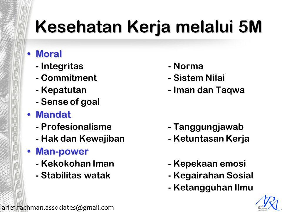 Kesehatan Kerja melalui 5M MoralMoral - Integritas- Norma - Commitment- Sistem Nilai - Kepatutan- Iman dan Taqwa - Sense of goal MandatMandat - Profes