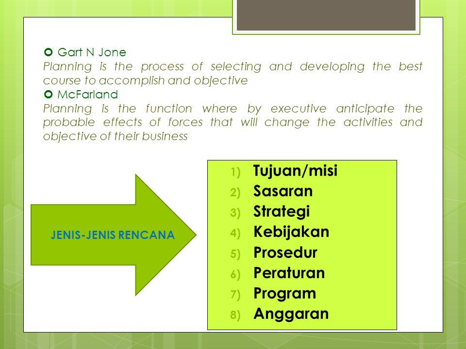 JENIS-JENIS RENCANA 1) Tujuan/misi 2) Sasaran 3) Strategi 4) Kebijakan 5) Prosedur 6) Peraturan 7) Program 8) Anggaran Gart N Jone Planning is the pro