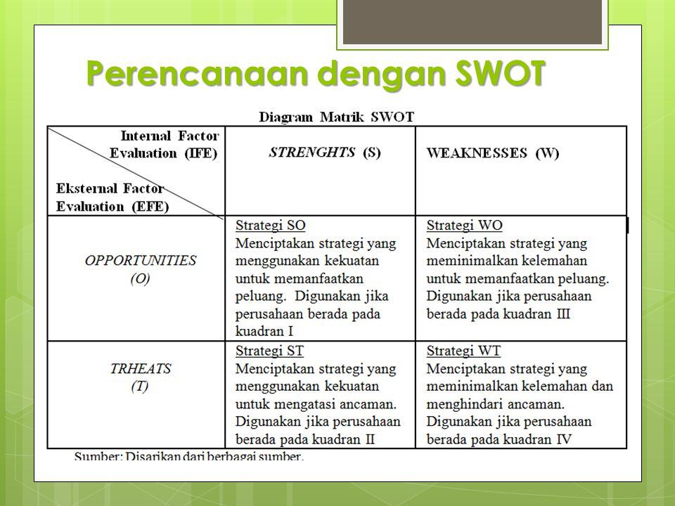 Perencanaan dengan SWOT