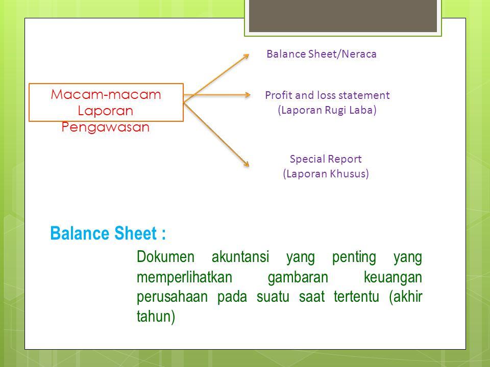 Macam-macam Laporan Pengawasan Profit and loss statement (Laporan Rugi Laba) Balance Sheet/Neraca Special Report (Laporan Khusus) Balance Sheet : Doku