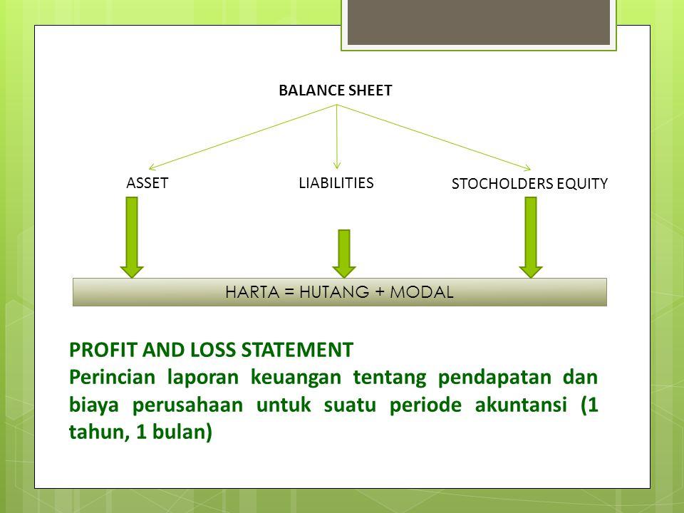 BALANCE SHEET LIABILITIESASSET STOCHOLDERS EQUITY HARTA = HUTANG + MODAL PROFIT AND LOSS STATEMENT Perincian laporan keuangan tentang pendapatan dan b
