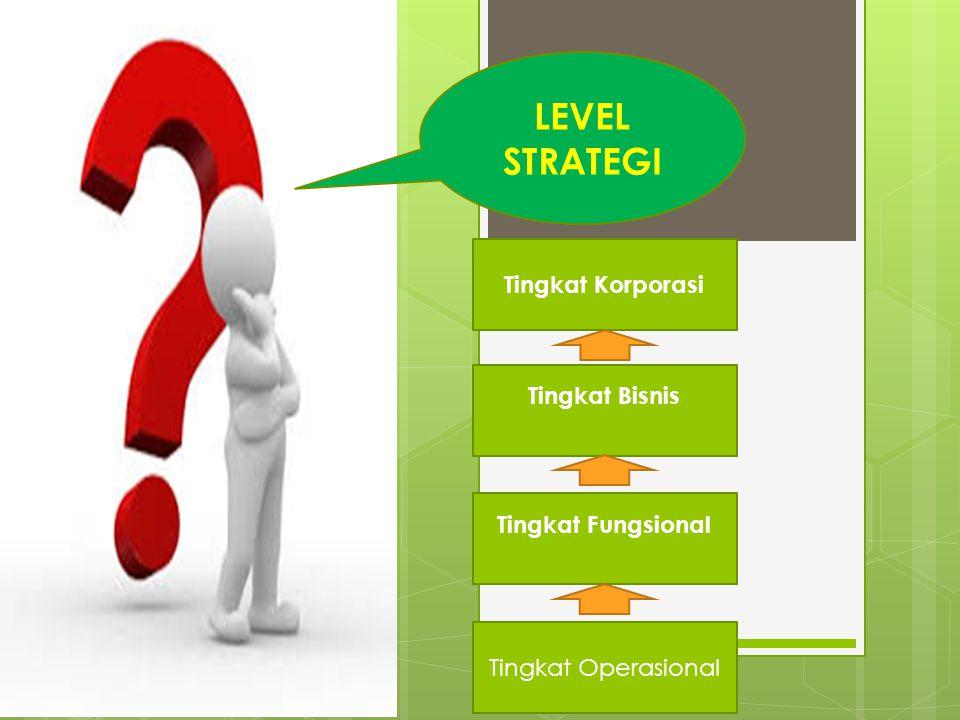 LEVEL STRATEGI Tingkat Korporasi Tingkat Bisnis Tingkat Fungsional Tingkat Operasional