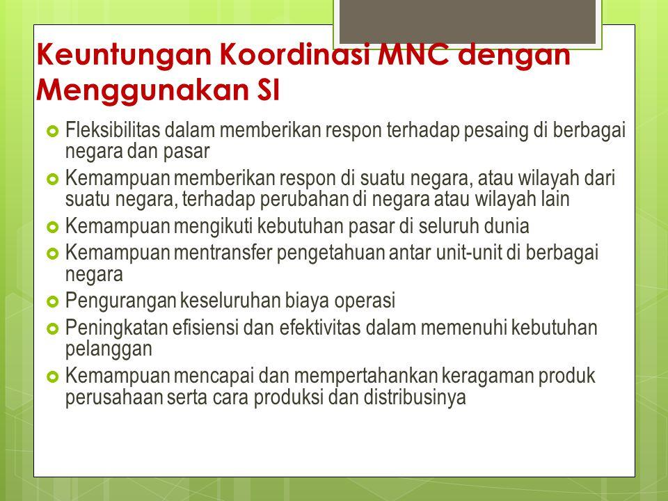 Keuntungan Koordinasi MNC dengan Menggunakan SI  Fleksibilitas dalam memberikan respon terhadap pesaing di berbagai negara dan pasar  Kemampuan memb