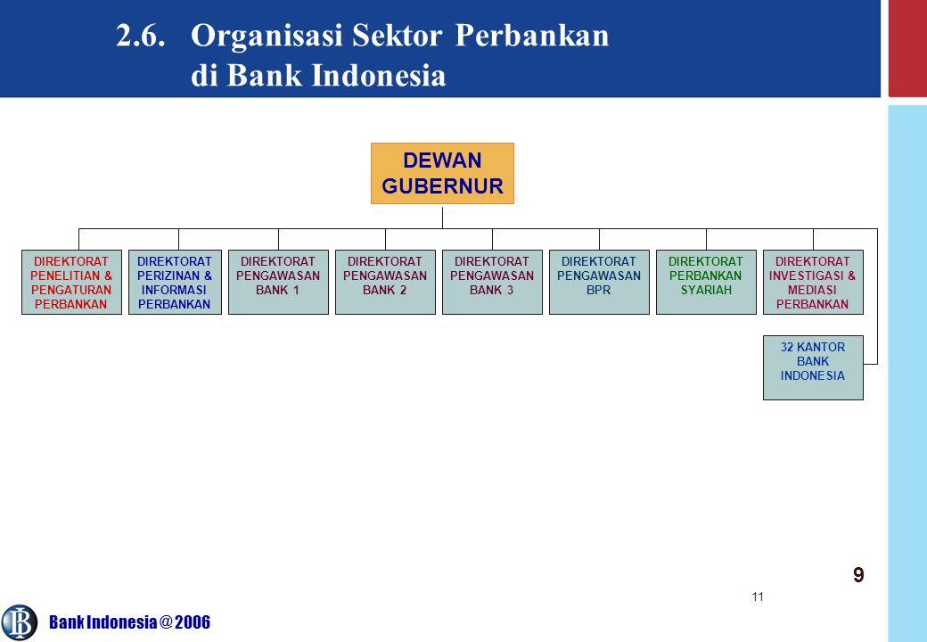 Bank Indonesia @ 2006 11 2.6. Organisasi Sektor Perbankan di Bank Indonesia DEWAN GUBERNUR DIREKTORAT PENELITIAN & PENGATURAN PERBANKAN DIREKTORAT PER