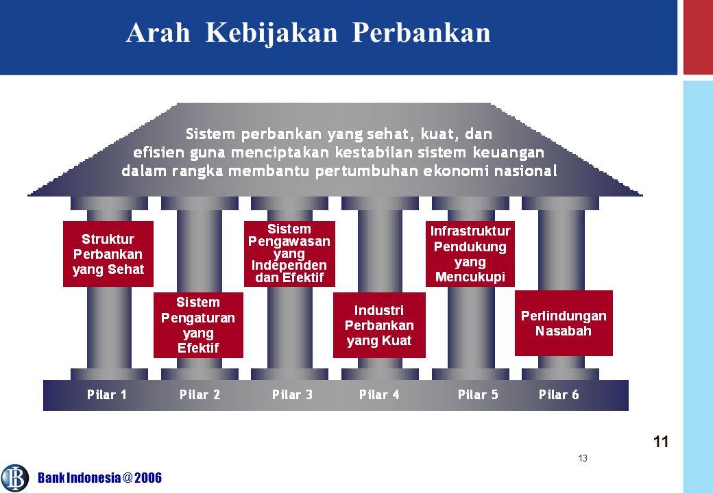 Bank Indonesia @ 2006 13 Arah Kebijakan Perbankan 11
