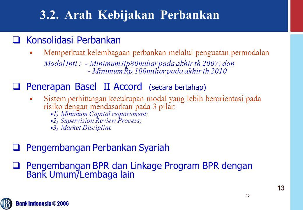 Bank Indonesia @ 2006 15 3.2. Arah Kebijakan Perbankan  Konsolidasi Perbankan  Memperkuat kelembagaan perbankan melalui penguatan permodalan Modal I