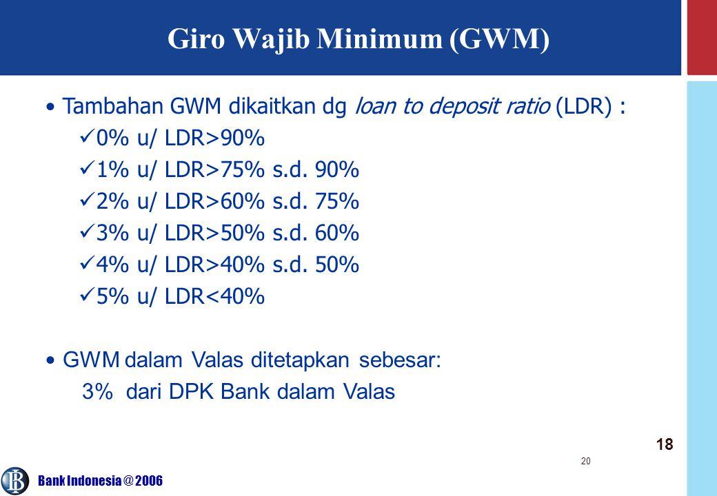 Bank Indonesia @ 2006 20 Tambahan GWM dikaitkan dg loan to deposit ratio (LDR) : 0% u/ LDR>90% 1% u/ LDR>75% s.d. 90% 2% u/ LDR>60% s.d. 75% 3% u/ LDR