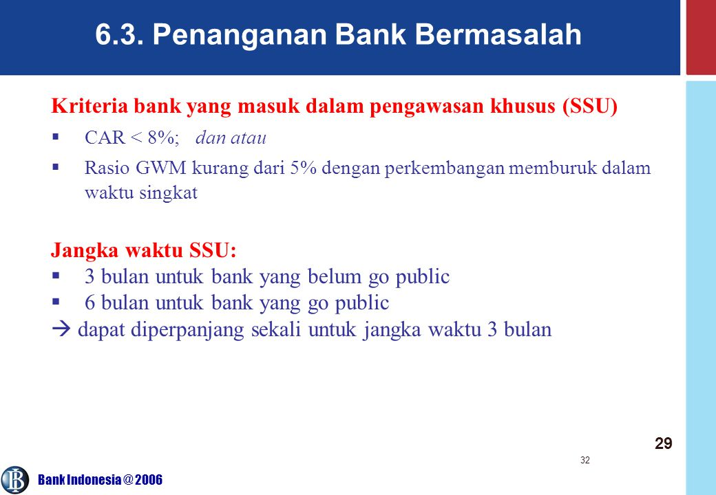 Bank Indonesia @ 2006 32 6.3. Penanganan Bank Bermasalah Kriteria bank yang masuk dalam pengawasan khusus (SSU)  CAR < 8%; dan atau  Rasio GWM kuran