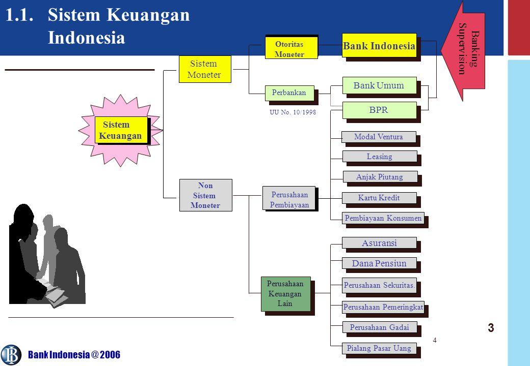 Bank Indonesia @ 2006 4 1.1. Sistem Keuangan Indonesia Sistem Keuangan Sistem Moneter Non Sistem Moneter Otoritas Moneter Perusahaan Pembiayaan Asuran