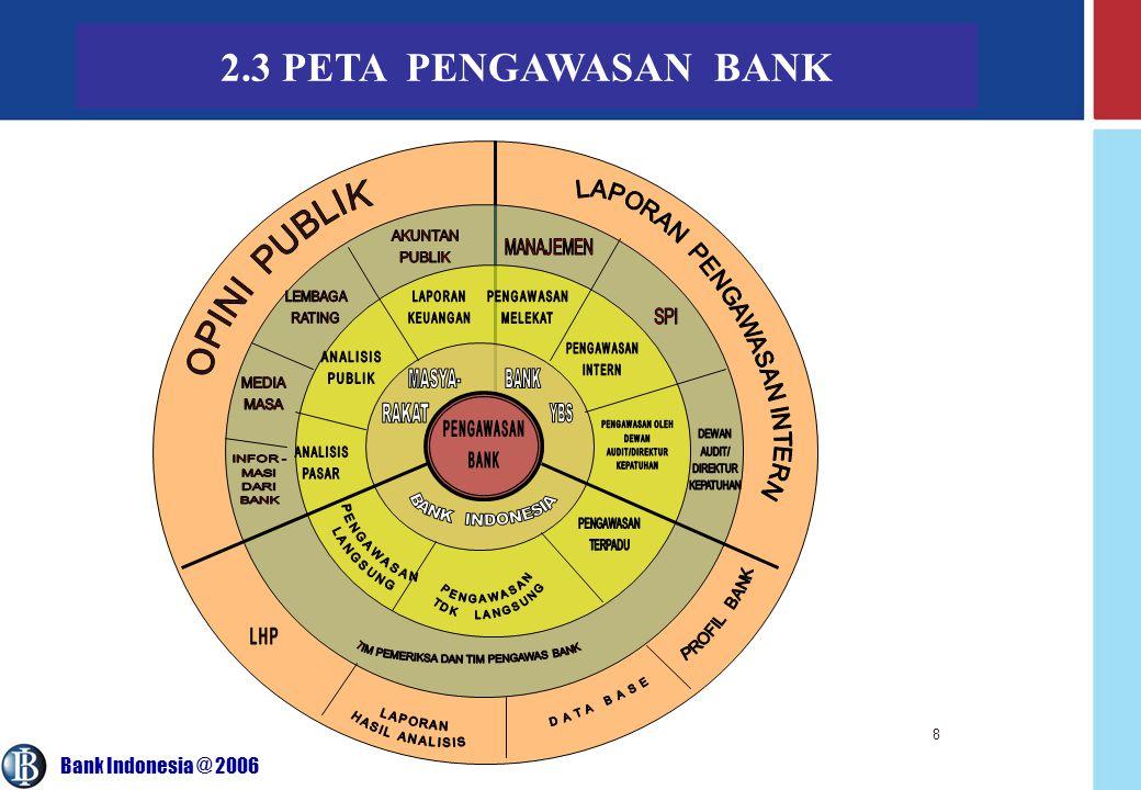Bank Indonesia @ 2006 8 2.3 PETA PENGAWASAN BANK