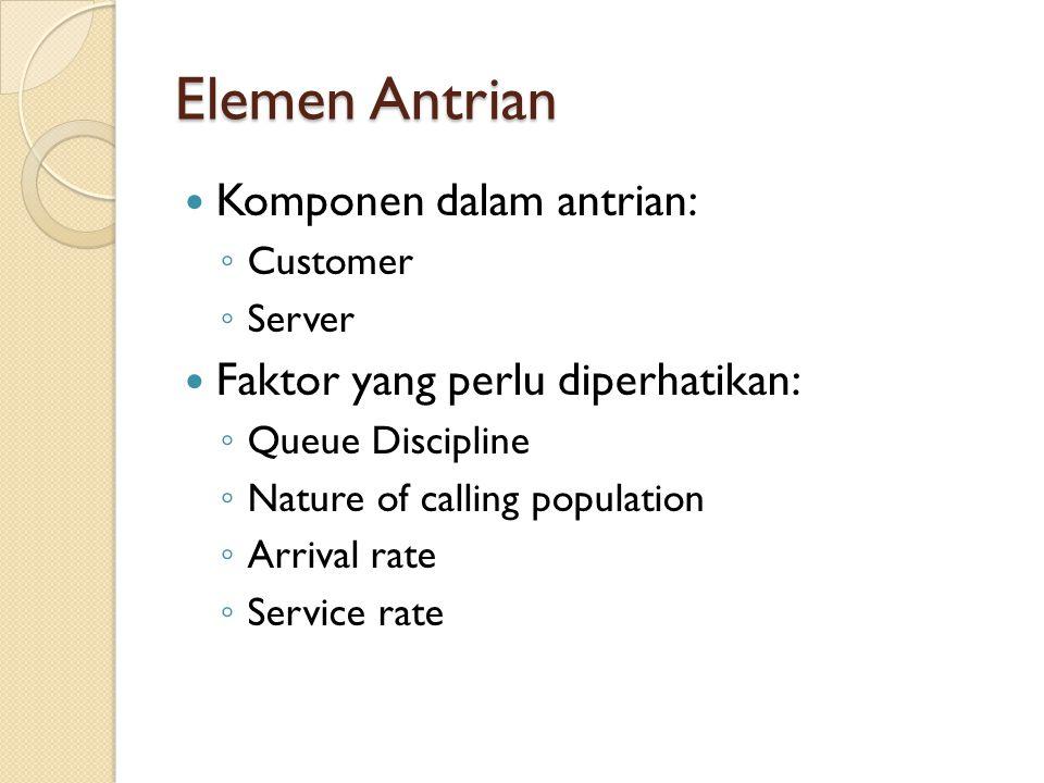 Elemen Antrian Komponen dalam antrian: ◦ Customer ◦ Server Faktor yang perlu diperhatikan: ◦ Queue Discipline ◦ Nature of calling population ◦ Arrival