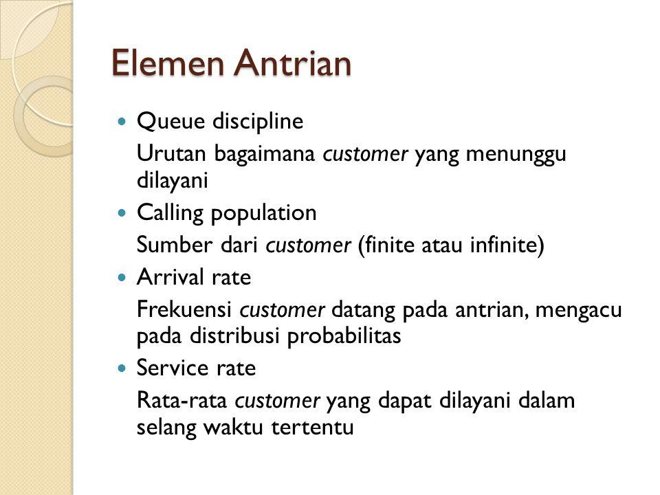 Elemen Antrian Queue discipline Urutan bagaimana customer yang menunggu dilayani Calling population Sumber dari customer (finite atau infinite) Arriva