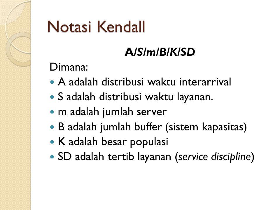 Notasi Kendall A/S/m/B/K/SD Dimana: A adalah distribusi waktu interarrival S adalah distribusi waktu layanan. m adalah jumlah server B adalah jumlah b