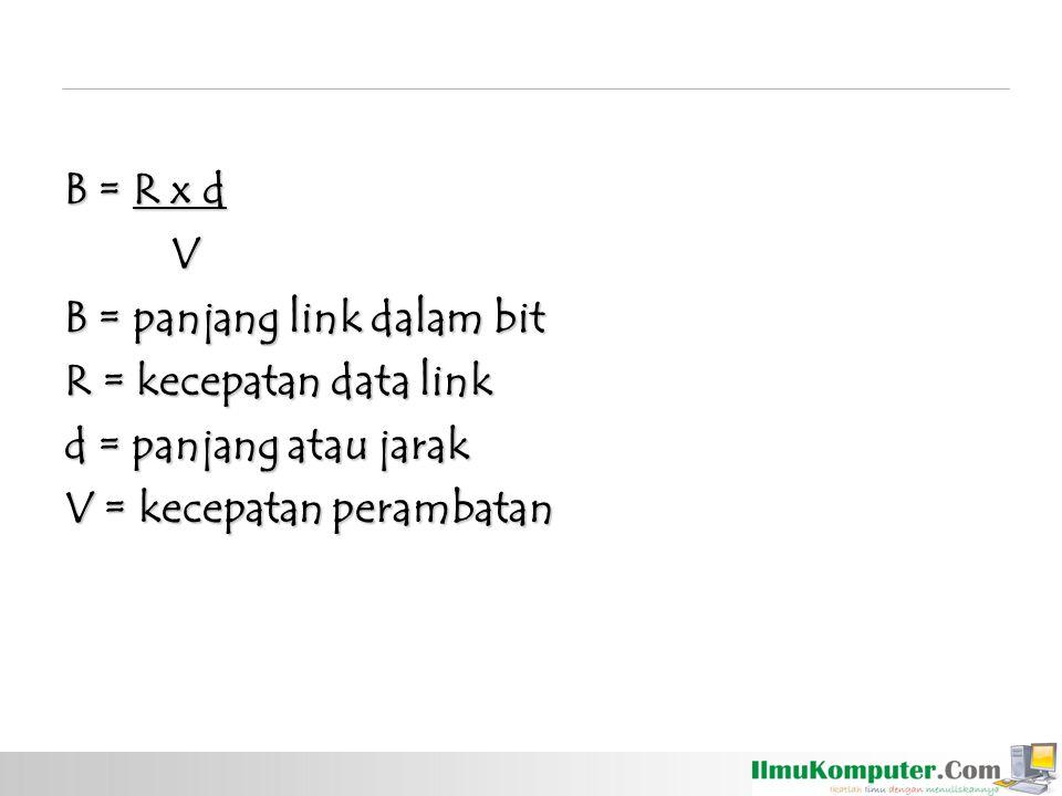 a = B L a = waktu yang diperlukan dalam pengiriman (sebagai variabel) B = panjang link L = jumlah bit dalam sebuah frame