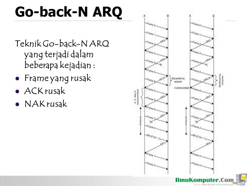 Go-back-N ARQ Teknik Go-back-N ARQ yang terjadi dalam beberapa kejadian : Frame yang rusak ACK rusak NAK rusak