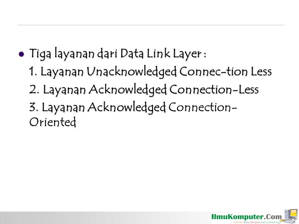 Tiga layanan dari Data Link Layer : Tiga layanan dari Data Link Layer : 1. Layanan Unacknowledged Connec-tion Less 2. Layanan Acknowledged Connection-