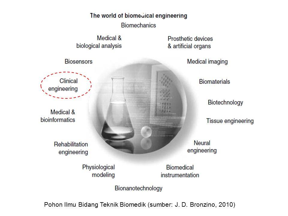 Pohon Ilmu Bidang Teknik Biomedik (sumber: J. D. Bronzino, 2010) Pohon Ilmu Bidang Teknik Biomedika