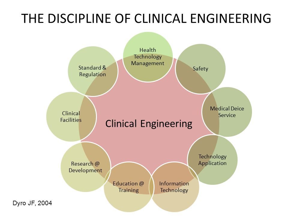 THE DISCIPLINE OF CLINICAL ENGINEERING Clinical Engineering Health Technology Management Safety Medical Deice Service Technology Application Informati