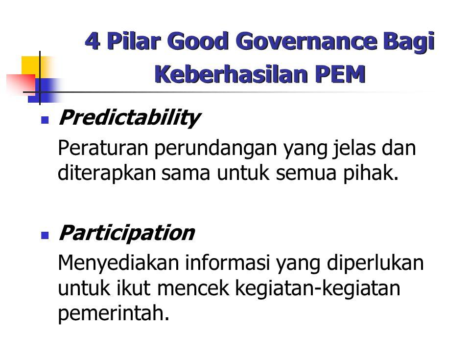 4 Pilar Good Governance Bagi Keberhasilan PEM Predictability Peraturan perundangan yang jelas dan diterapkan sama untuk semua pihak. Participation Men