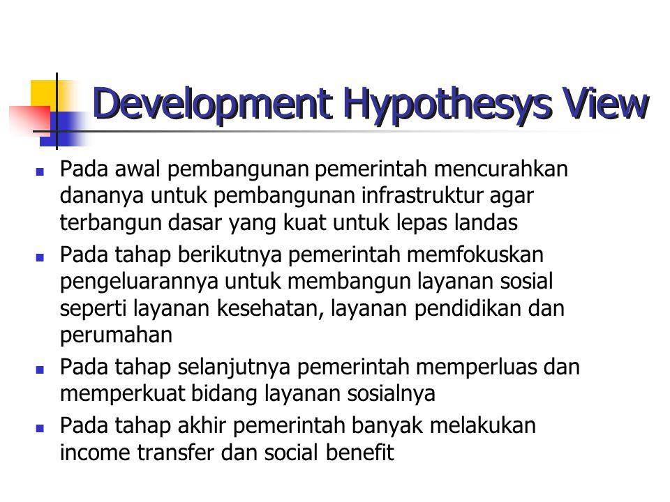 Development Hypothesys View Pada awal pembangunan pemerintah mencurahkan dananya untuk pembangunan infrastruktur agar terbangun dasar yang kuat untuk