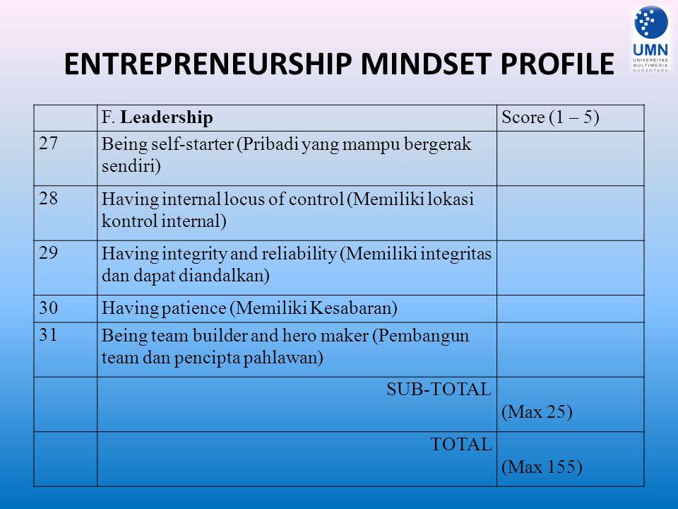ENTREPRENEURSHIP MINDSET PROFILE F. LeadershipScore (1 – 5) 27Being self-starter (Pribadi yang mampu bergerak sendiri) 28Having internal locus of cont