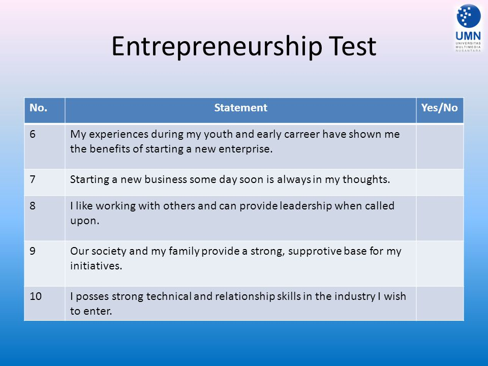 Entrepreneurship Test No.StatementYes/No 6My experiences during my youth and early carreer have shown me the benefits of starting a new enterprise. 7S