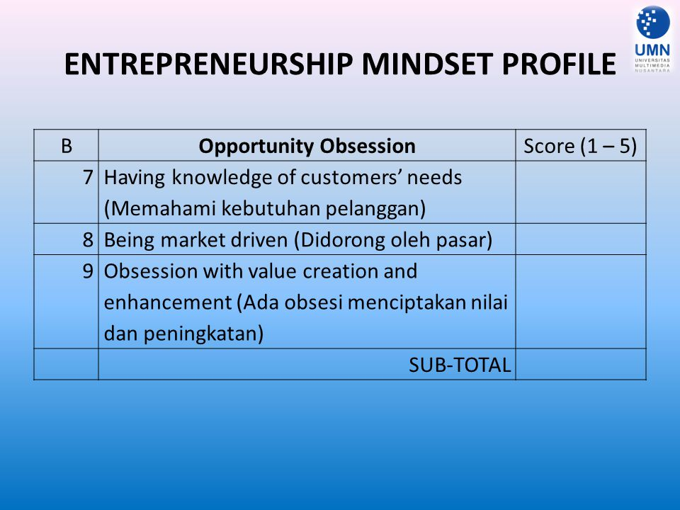 ENTREPRENEURSHIP MINDSET PROFILE BOpportunity ObsessionScore (1 – 5) 7 Having knowledge of customers' needs (Memahami kebutuhan pelanggan) 8Being mark