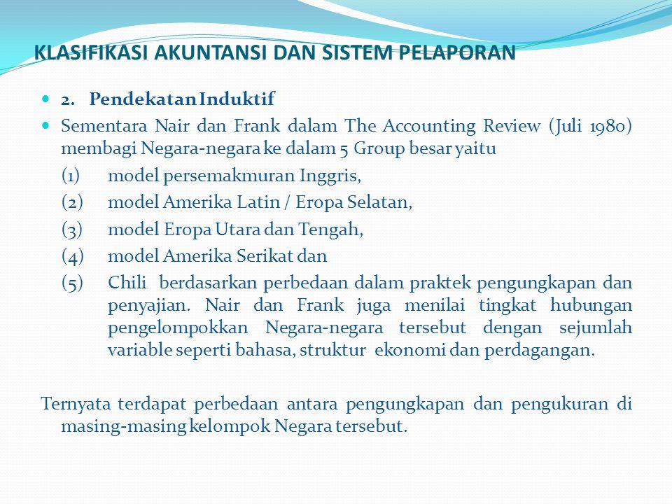 KLASIFIKASI AKUNTANSI DAN SISTEM PELAPORAN 2. Pendekatan Induktif Sementara Nair dan Frank dalam The Accounting Review (Juli 1980) membagi Negara-nega