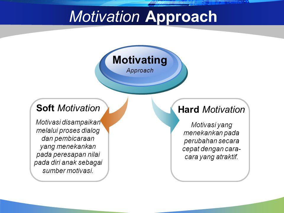 Motivation Approach Soft Motivation Motivasi disampaikan melalui proses dialog dan pembicaraan yang menekankan pada peresapan nilai pada diri anak sebagai sumber motivasi.