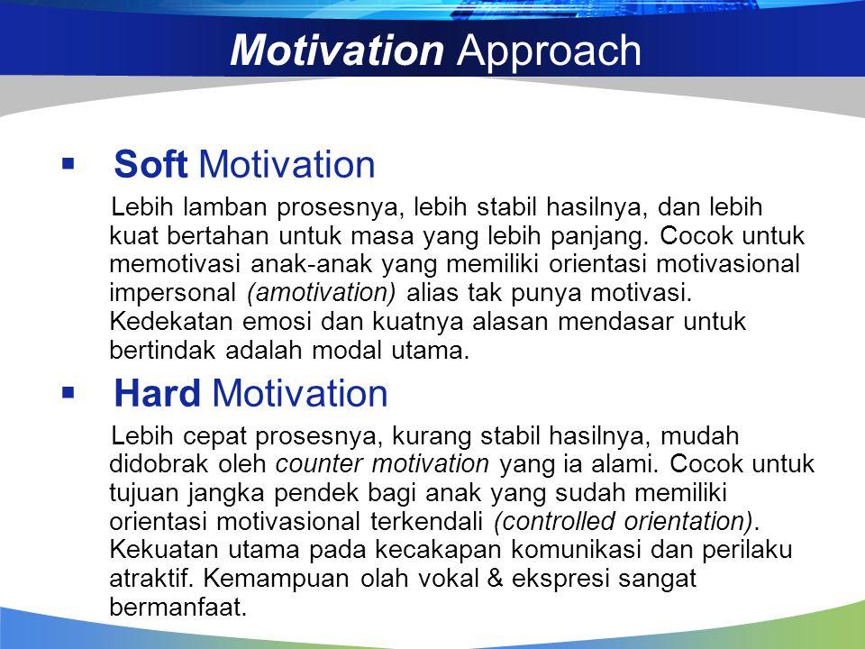 Motivation Pathways  Inspiring Stories  Direct Motivation  Visioning  Ideas Sharing