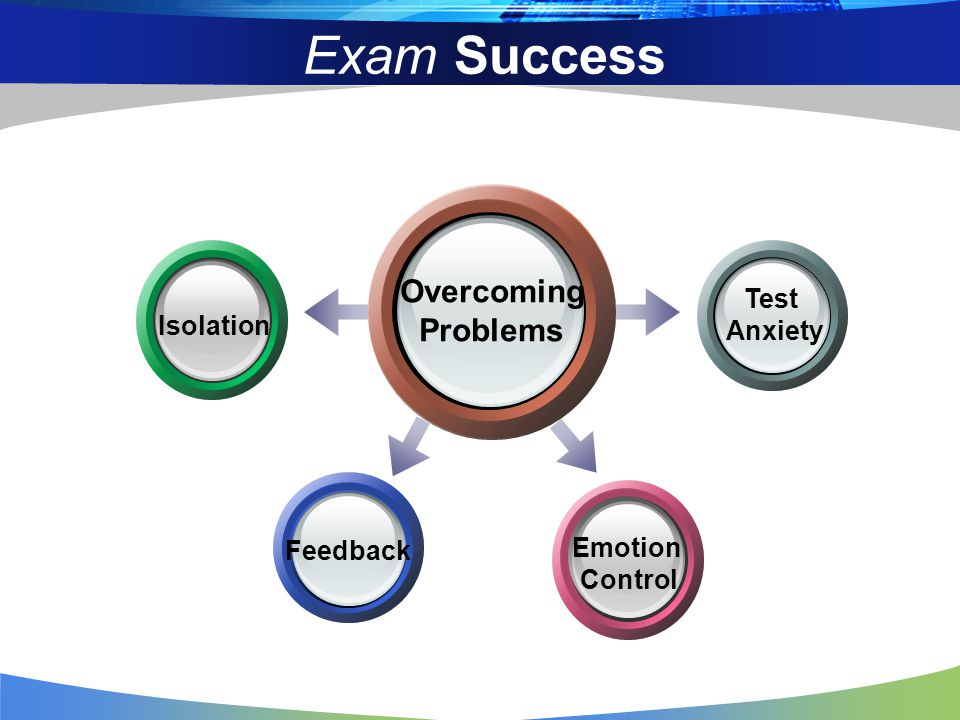 Exam Success Overcoming Problems Test Anxiety Emotion Control Isolation Feedback