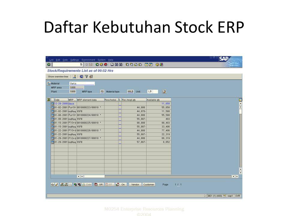 M0254 Enterprise Resources Planning ©2004 Daftar Kebutuhan Stock ERP
